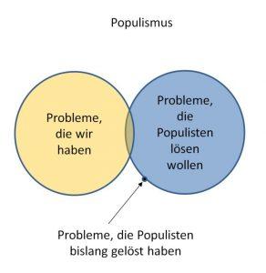 """Aus: """"Torten der Wahrheit"""" von Katja Berlin in DIE ZEIT Ausgabe 32 vom 28. Juli 2016, Seite 11"""